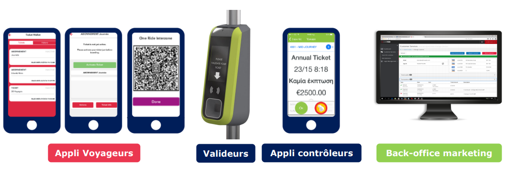 Infographie sur l'utilisation de l'application Pla Book Ticket