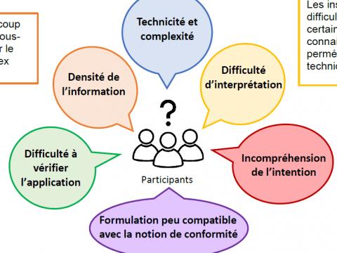 schema CR sequence 2